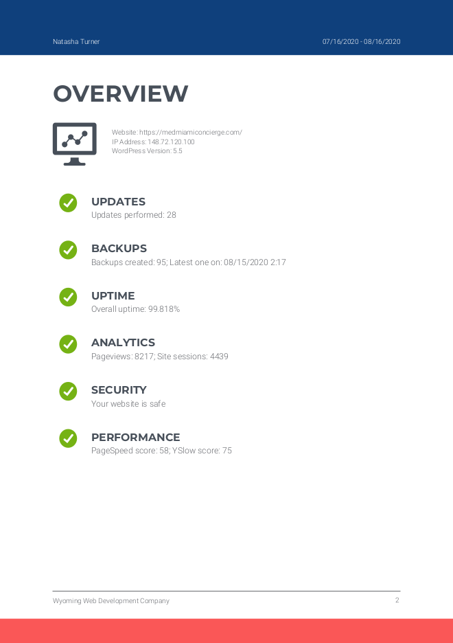 Overview of your website monthly performance